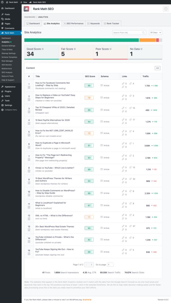 Analytics-Site-Overview